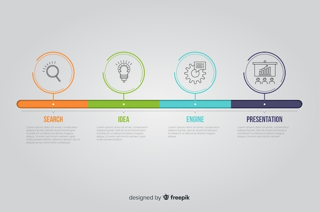 Infográfico de cronograma de modelo de design plano