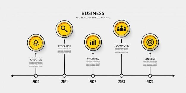 Infográfico de cronograma de negócios com várias etapas, modelo de fluxo de trabalho de visualização de dados de estrutura de tópicos