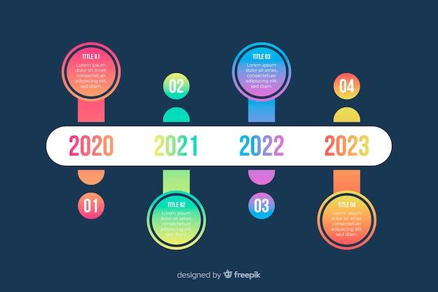Infográfico de cronograma de negócios