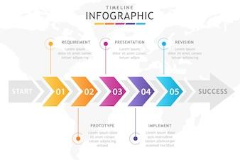 Infográfico de cronograma de seta de 5 passos.
