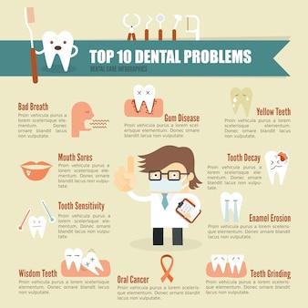 Infográfico de cuidados de saúde de problema dentário