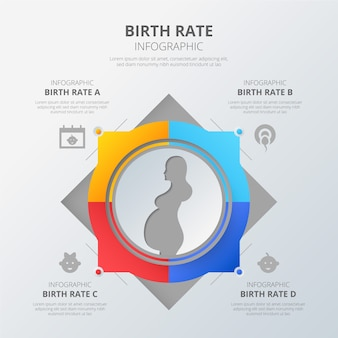Infográfico de dados de taxa de natalidade