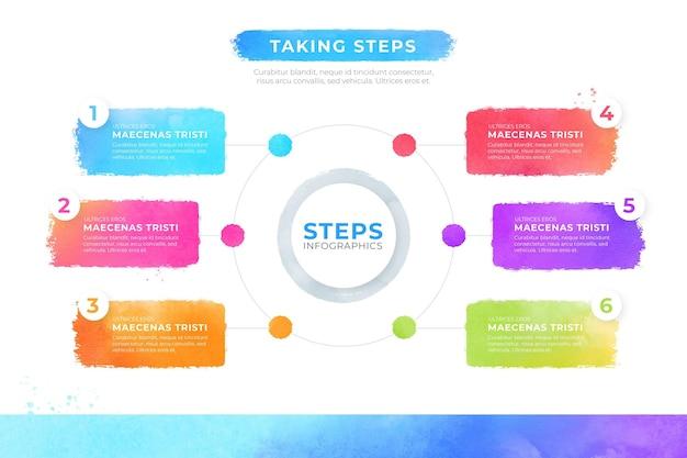Infográfico de definição de metas com etapas