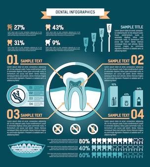 Infográfico de dente: ilustração vetorial de tratamento, prevenção e próteses