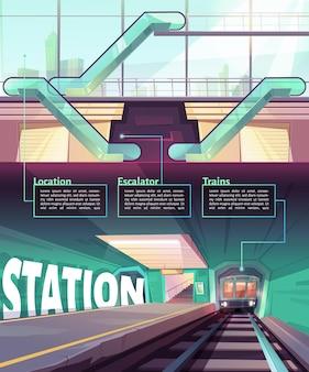 Infográfico de desenho animado com trem na estação de metrô