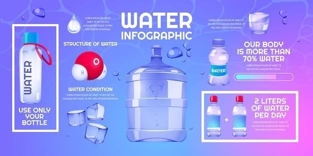 Infográfico de desenhos animados sobre água