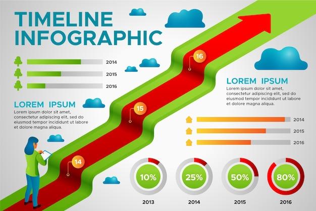 Infográfico de design plano de linha do tempo