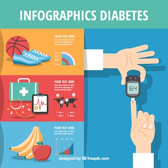 Infográfico de diabetes explicativo com design plano