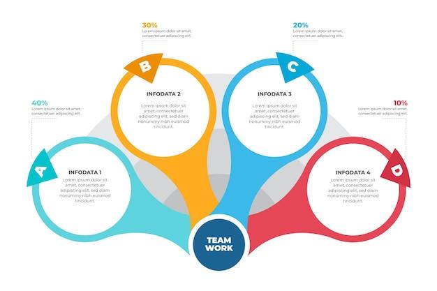 Infográfico de diagrama circular plano Vetor Premium