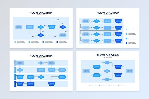 Infográfico de diagrama de fluxo