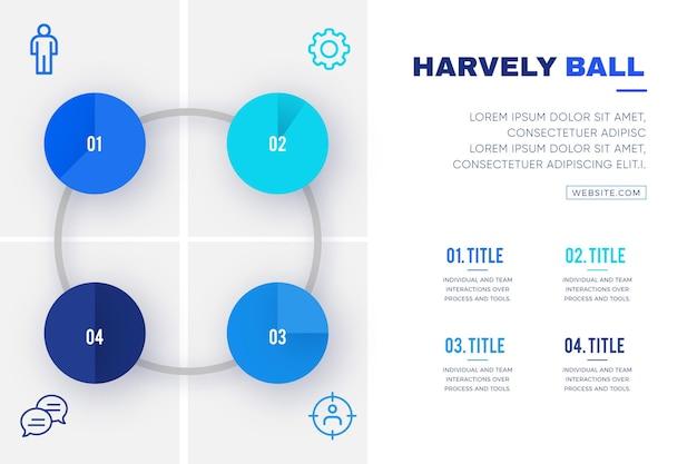 Infográfico de diagramas de bola de harvey