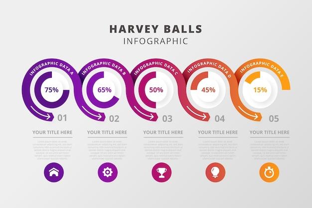 Infográfico de diagramas de bola harvey gradiente