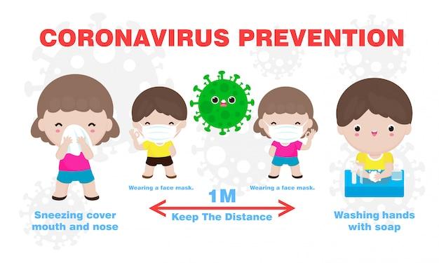 Infográfico de dicas de prevenção do coronavírus 2019 ncov. usando máscara facial, distância de um metro entre as pessoas, lavando as mãos com sabão, espirrando a boca e o nariz com lenço de papel. conceito de surto de gripe