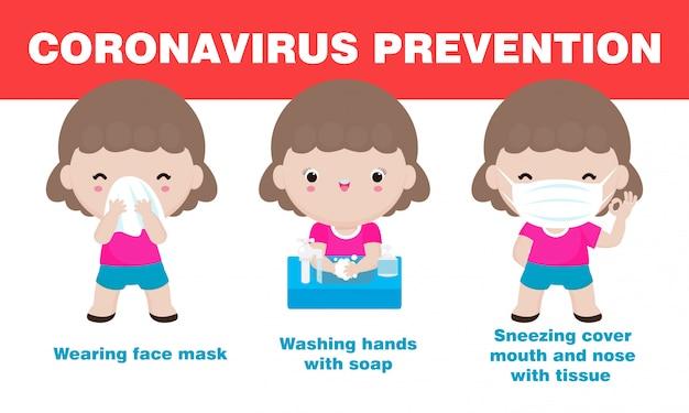 Infográfico de dicas de prevenção do coronavírus 2019 ncov. usando máscara facial, lavando as mãos com sabão, espirrando a boca e o nariz com lenço de papel. conceito de surto de gripe
