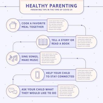 Infográfico de dicas para pais saudáveis