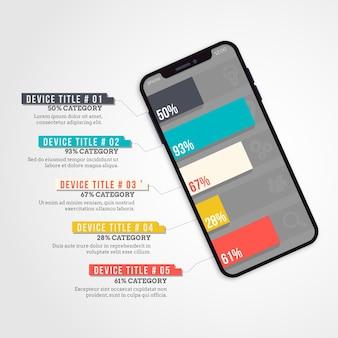 Infográfico de dispositivo de design plano