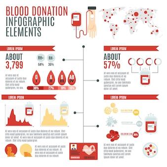 Infográfico de doador de sangue