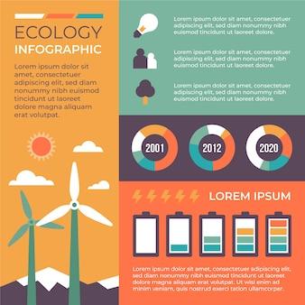 Infográfico de ecologia com conceito de cores retrô