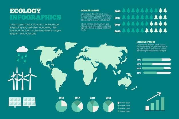 Infográfico de ecologia com cores retrô