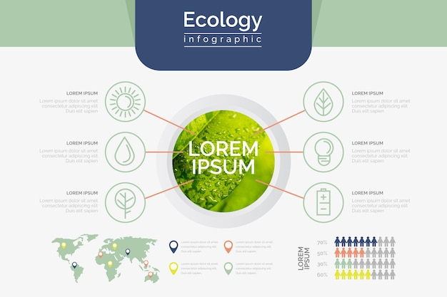 Infográfico de ecologia com imagem