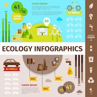 Infográfico de ecologia com símbolos de natureza e poluição