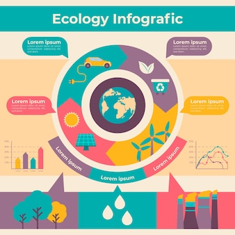 Infográfico de ecologia design plano com cores retrô