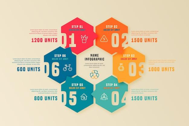 Infográfico de ecologia design plano com cores vintage