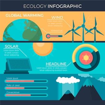 Infográfico de ecologia lat com cores retrô