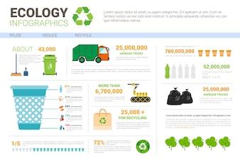Infográfico de ecologia