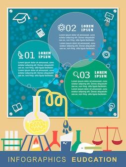 Infográfico de educação com cena de experimento em design plano