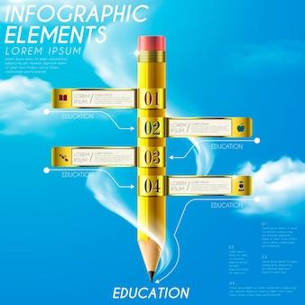 Infográfico de educação com lápis e placa de sinalização