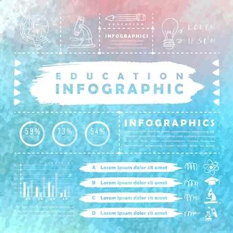 Infográfico de educação de fundo aquarela em azul e rosa