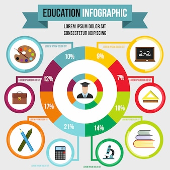 Infográfico de educação em estilo simples para qualquer design
