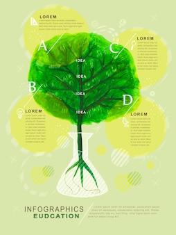 Infográfico de educação estilo aquarela com elemento de árvore