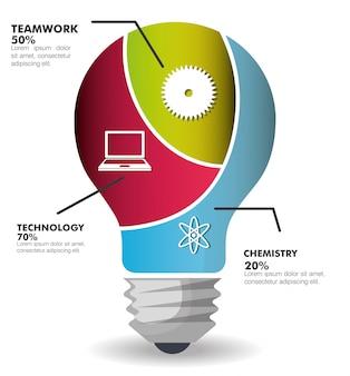 Infográfico de educação