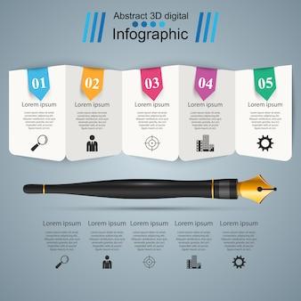 Infográfico de educação.