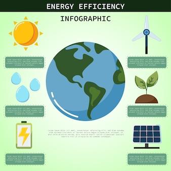Infográfico de eficiência de energia.