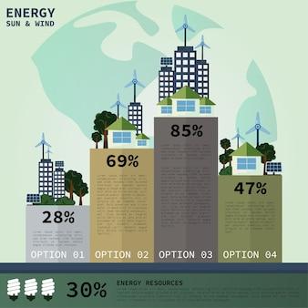Infográfico de elementos de eficiência energética.