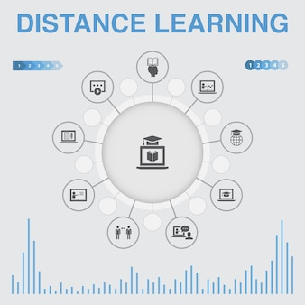 Infográfico de ensino à distância com ícones. contém ícones como educação online, webinar, processo de aprendizagem, curso de vídeo