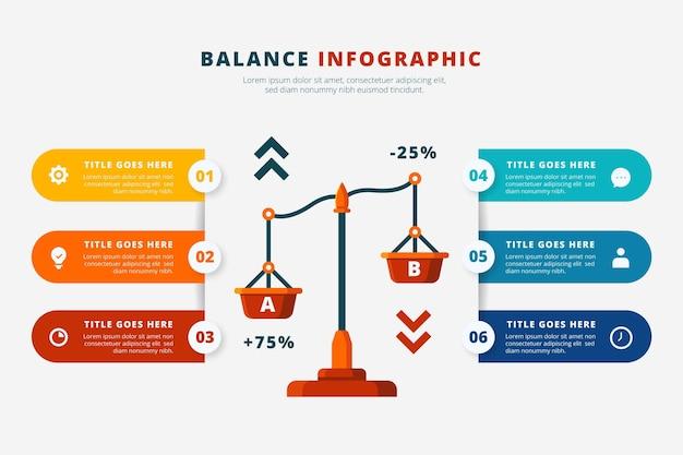 Infográfico de equilíbrio criativo em cores diferentes