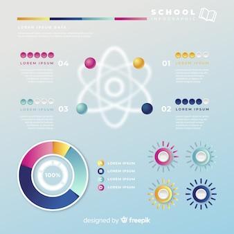 Infográfico de escola