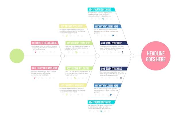 Infográfico de espinha de peixe de texto design plano