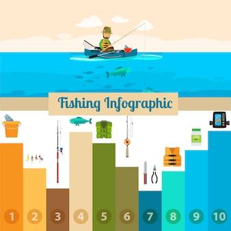 Infográfico de esporte de pesca