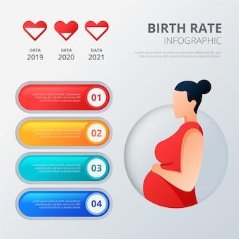 Infográfico de estatísticas de taxa de natalidade
