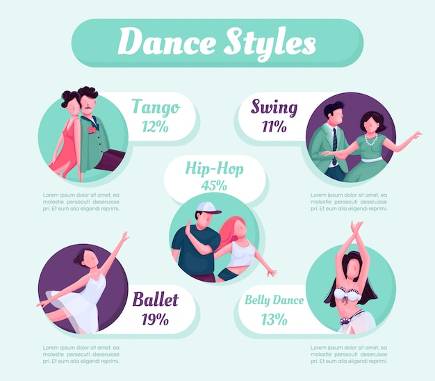 Infográfico de estilo de dança
