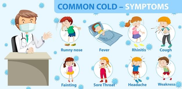 Infográfico de estilo de desenho animado de sintomas de resfriado comum