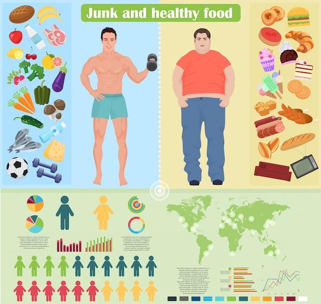 Infográfico de estilo de vida saudável de comida masculina