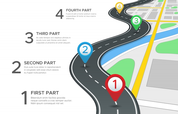 Infográfico de estrada rodovia com quatro etapas