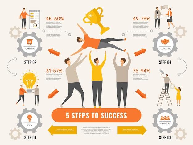 Infográfico de estratégia de negócios de 3 ou 5 etapas