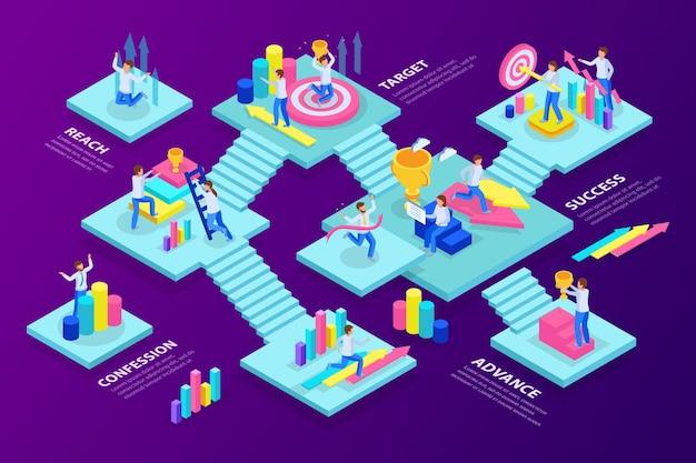 Infográfico de estratégia de negócios